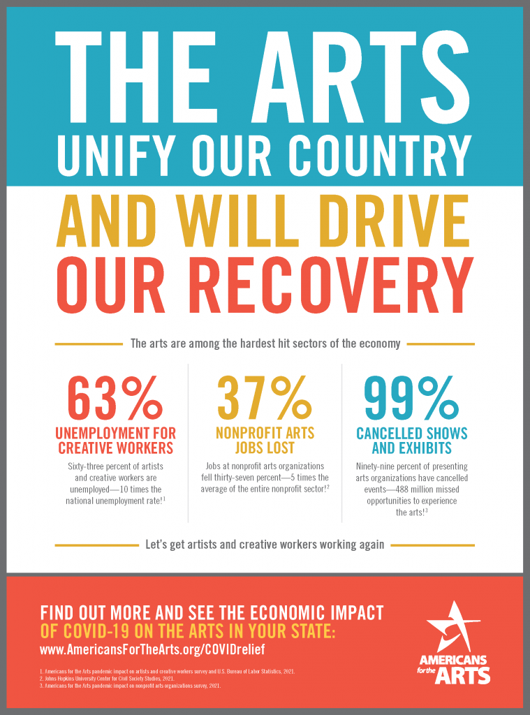 creative pandemic recovery: the arts unify our country and will drive our recovery